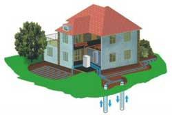Géothermie résidentielle (Bosch, Hydron) à Granby, Sherbrooke